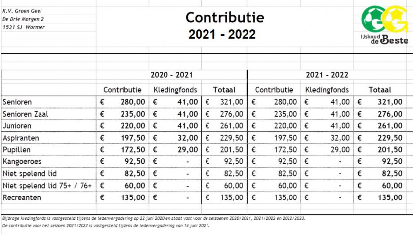 contributie 2021 2022
